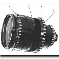 Устройство фотообъектива. Вариообъектив.