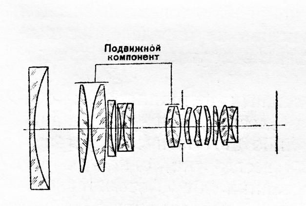 Оптическая схема Рубин1