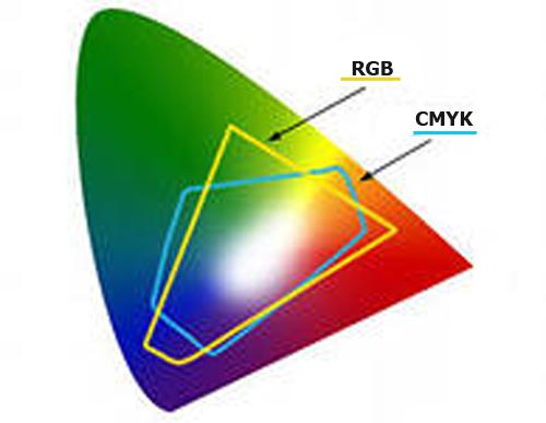 Цветовые_модели