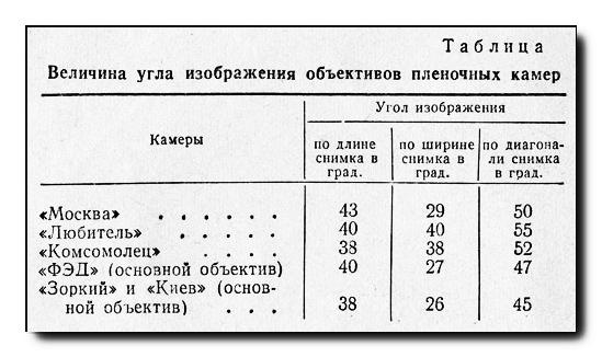 Угловое-поле-изображения-таблица