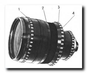 Zoom-objektiv-Rubin