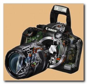 Photocamera-Canon-s-vspishkoi