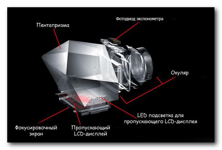 Фотоэлемепт экспонометра на пентапризме зеркального фотоаппарата.