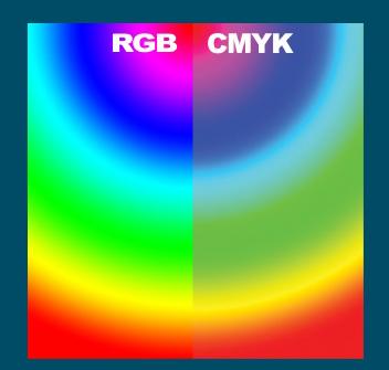 Сравнение светового охвата RGB и CMYK моделей.