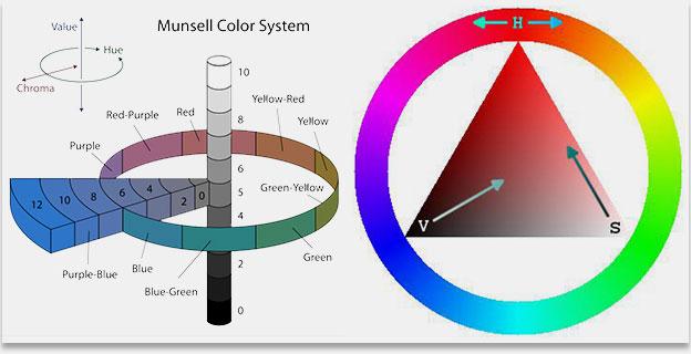 Цветовая модельHSB.